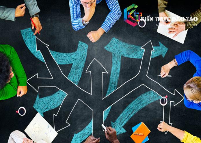 Phân tích môi trường kinh doanh